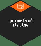 hoc-ky3-FUNiX