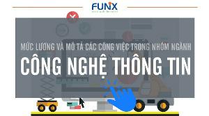Mức lương ngành CNTT ở Vietnam